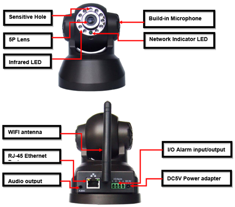 Review IP Camera P2P Sun Bio