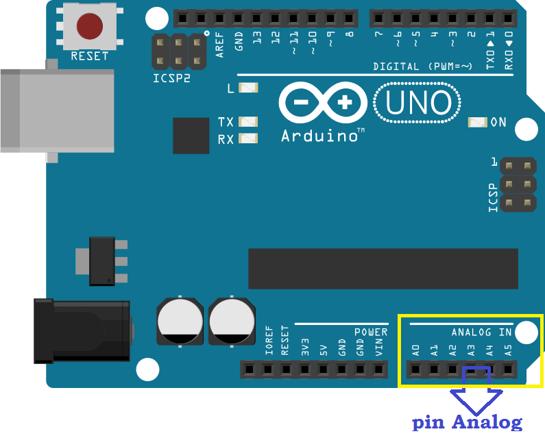 pin Analog Arduino Uno