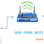 ADB over WIFI, 'Memprogram' Android secara Wireless